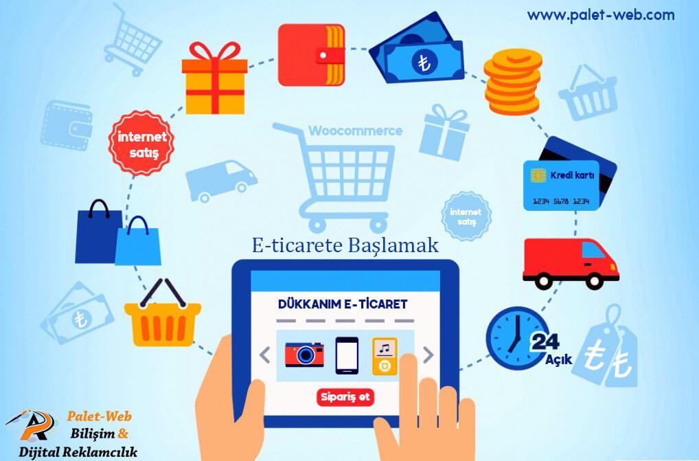 Woocommerce ile Eticarete Başlamak
